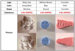 Pillen verkocht als 2C-B die 6-Br-DMPEA bevatten